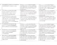 область оценки 1 - 4